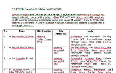 Daftar Peserta Sementara Workshop Penyusunan Proposal Penelitian dan Pengabdian