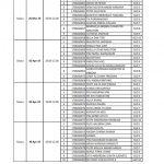 jadwal-ceramah-mahasiswi-angkatan-2017-di-sgd-pim-smtr-genap-4ta-2018-2019_001